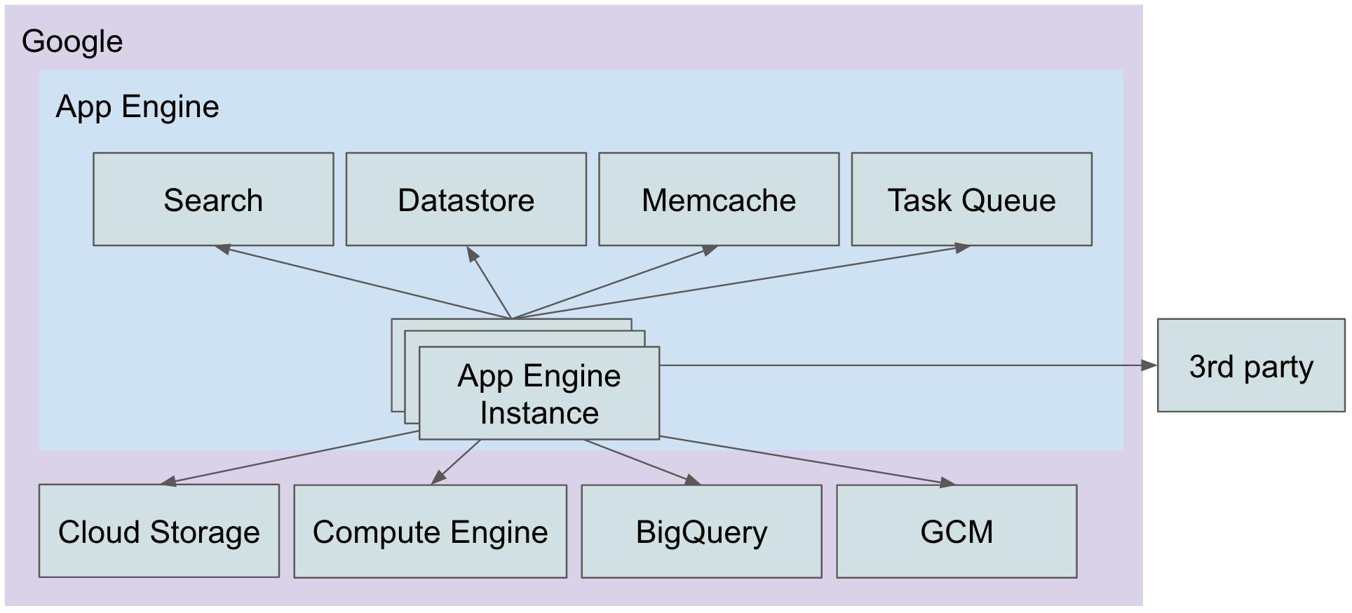 Goroutine on Google App Engine